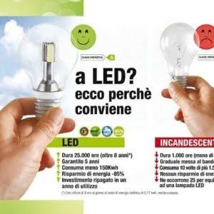 abbassare i costi con illuminazione led comparzione