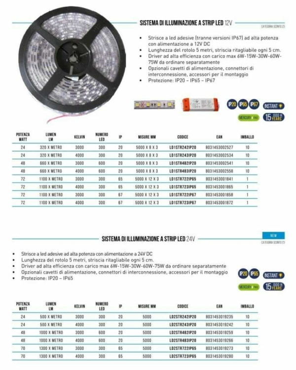 Strip led illuminotecnica tuttoluce
